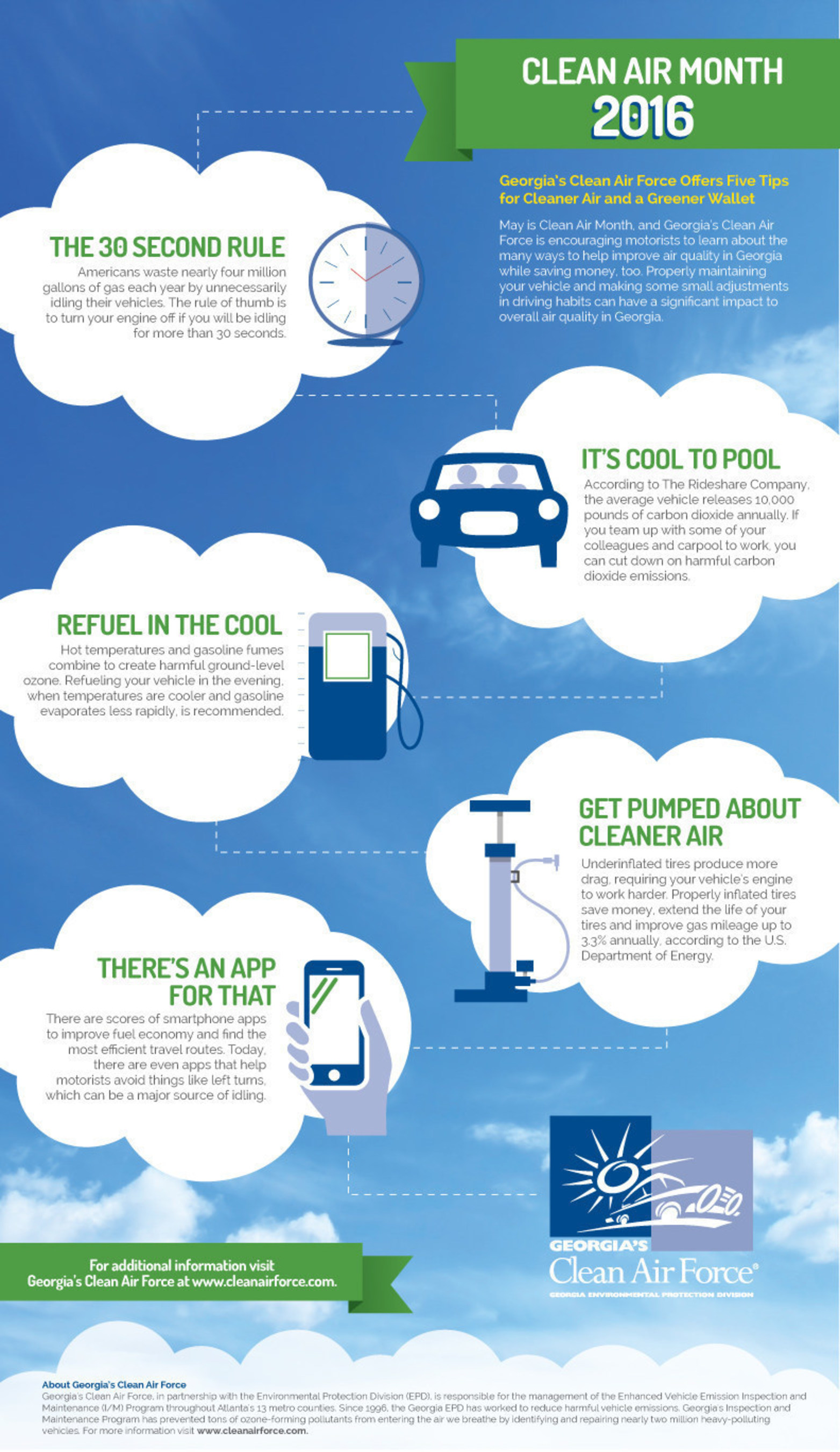 How to clean the air