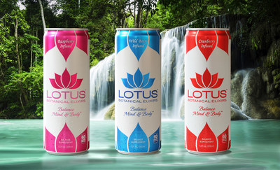 Lotus Botanical Elixirs Launch in Rexam Sleek® Cans with Tactile Printing