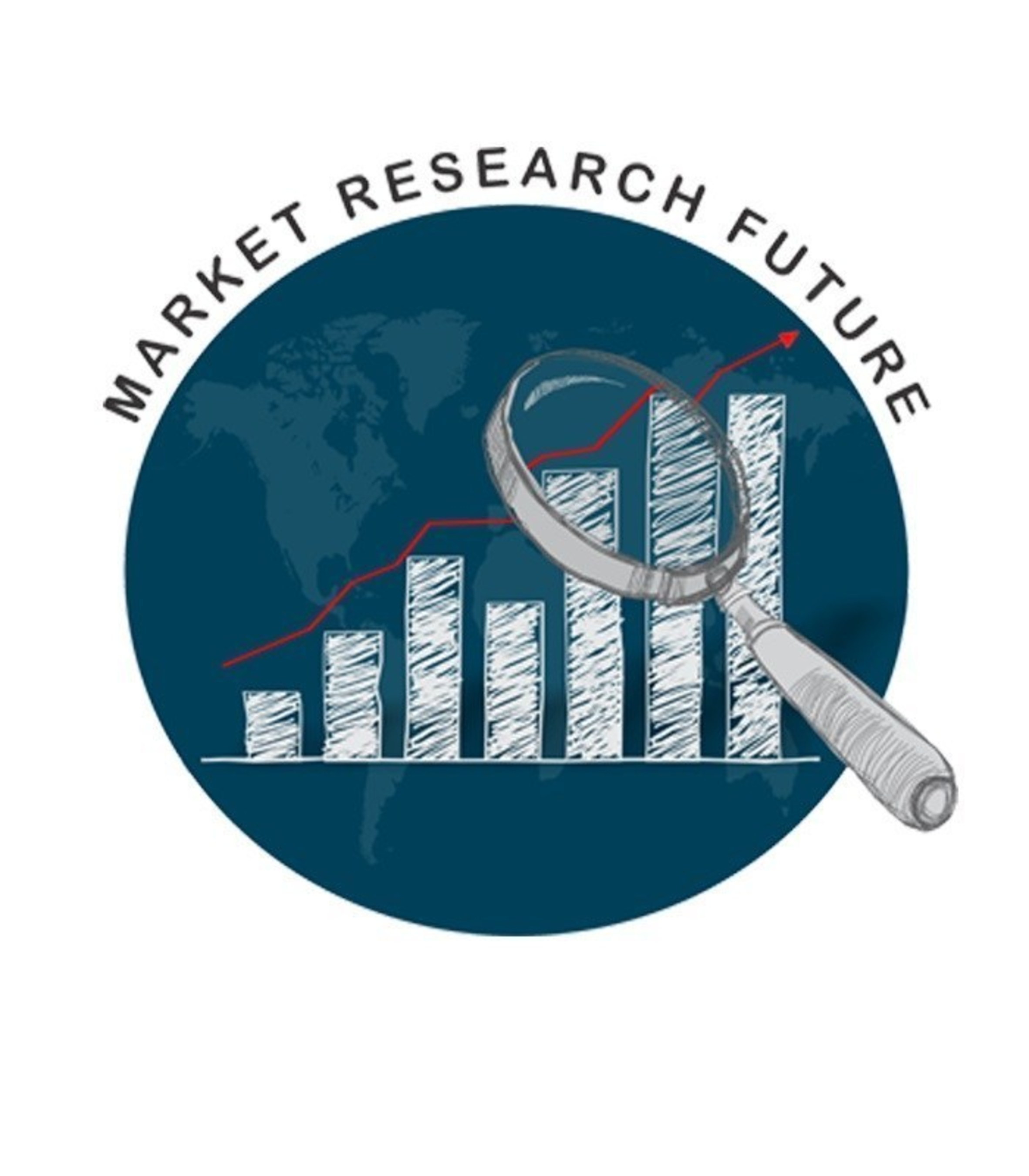 Surface Inspection Market Report by Type, Devices and Applications Analysis and Forecasts to 2027