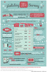 Deloitte 2014 Holiday Shopping Survey Infographic
