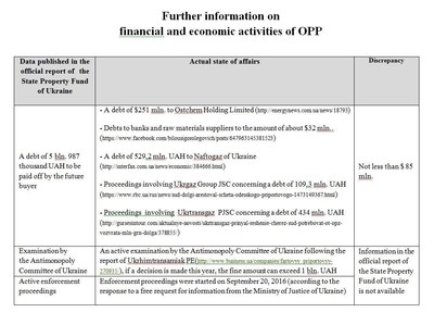 Further information on financial and economic activities of OPP (PRNewsFoto/DCH)