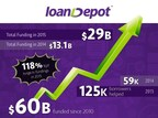 loanDepot Fundings Surge By 118% In 2015; $60 Billion Funded Since 2010