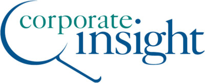 Corporate Insight provides competitive intelligence, consulting and user experience research to the nation's leading financial institutions. For more than two decades, the firm has tracked technological developments in the financial services industry, identifying best practices in online banking and investing, online insurance, mobile finance, active trading platforms, social media and other emerging areas. The firm helps its clients to remain at the forefront of industry trends and improve their competitive position. Learn more at  www.corporateinsight.com/about-us . Connect with us on Facebook, Twitter (CInsight) and LinkedIn. (PRNewsFoto/Corporate Insight)