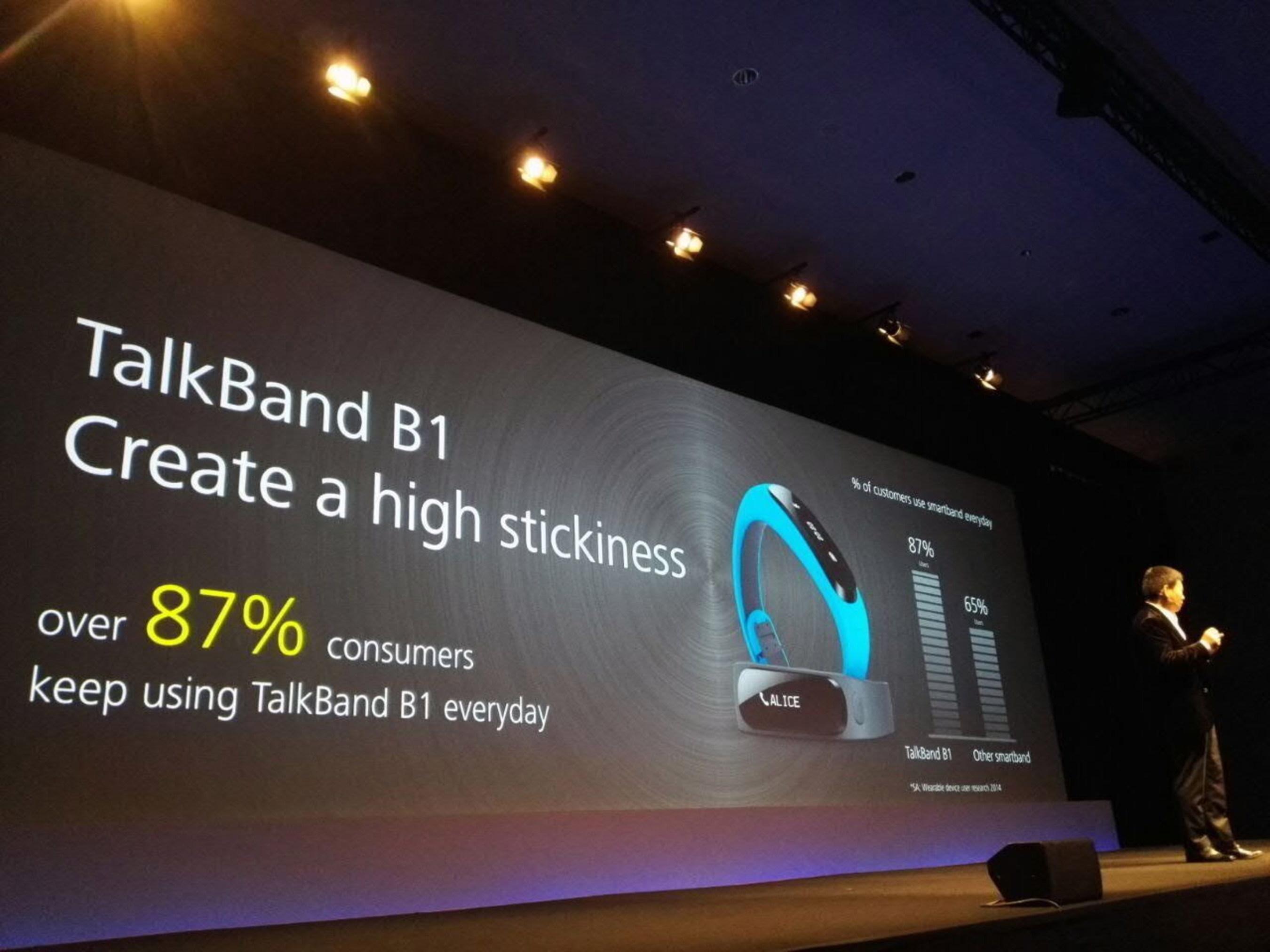 Huawei dévoile ses dispositifs intelligents et innovants de technologie mettable sur le salon