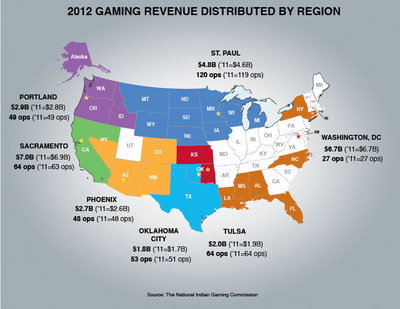 2012 Indian gaming revenue distributed by National Indian Gaming Commission Regions.