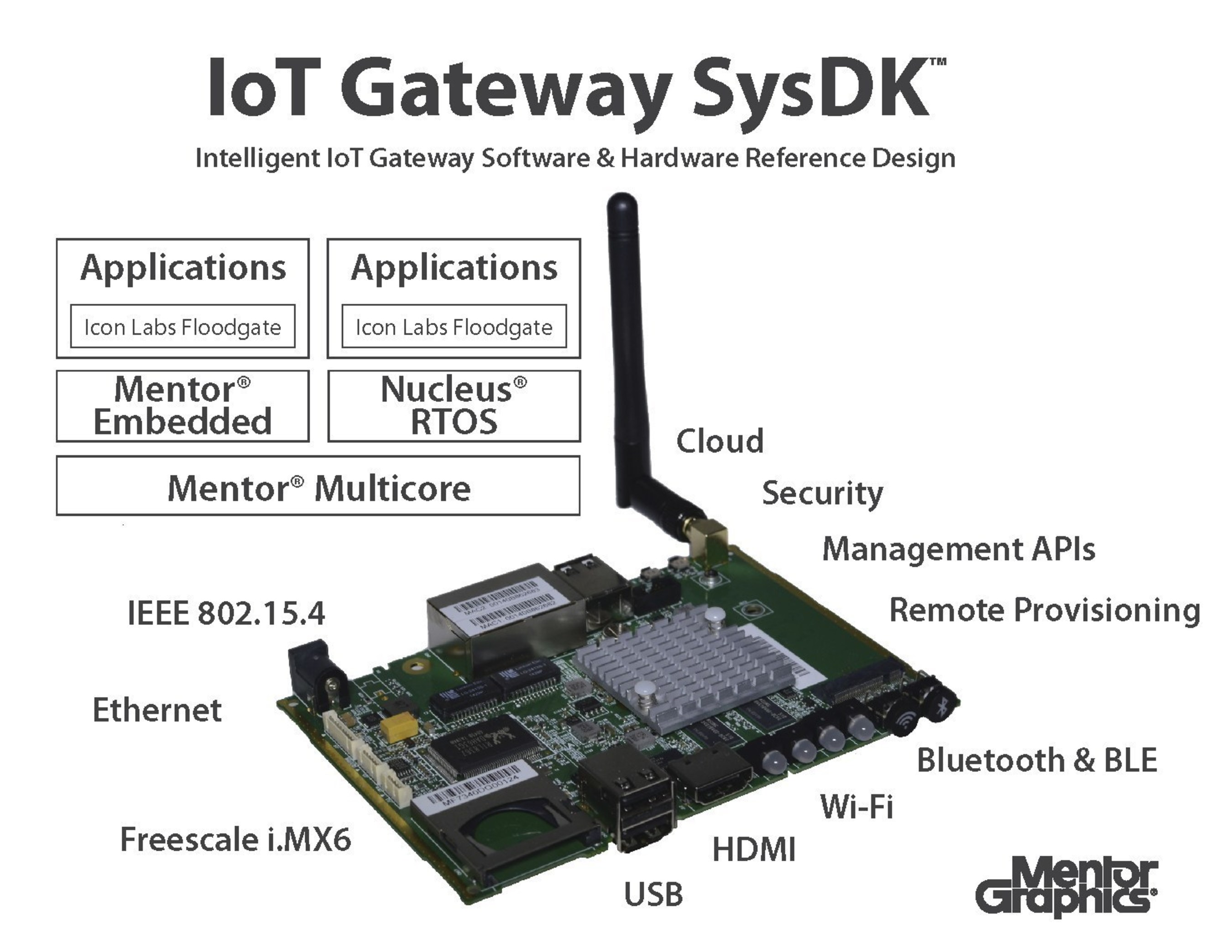 Mentor Graphics Announces Customizable, Secure End-to-End IoT Solution with Integrated Gateway, Cloud and Edge Devices