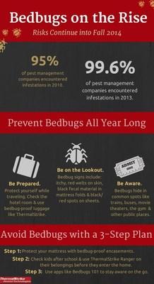 Top Entomologist Predicts Bedbug Season will extend into Oct. 2014