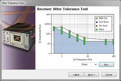 Tektronix USB 3.1 Automated Calibration and Jitter Tolerance Test Software