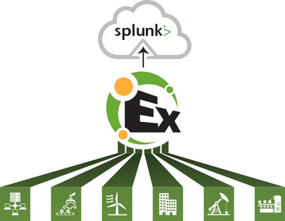 The Industrial Data Forwarder (IDF) for Splunk Plug-In enables seamless streaming of real-time industrial sensor and machine data directly into the Splunk software platform for real-time Operational Intelligence.