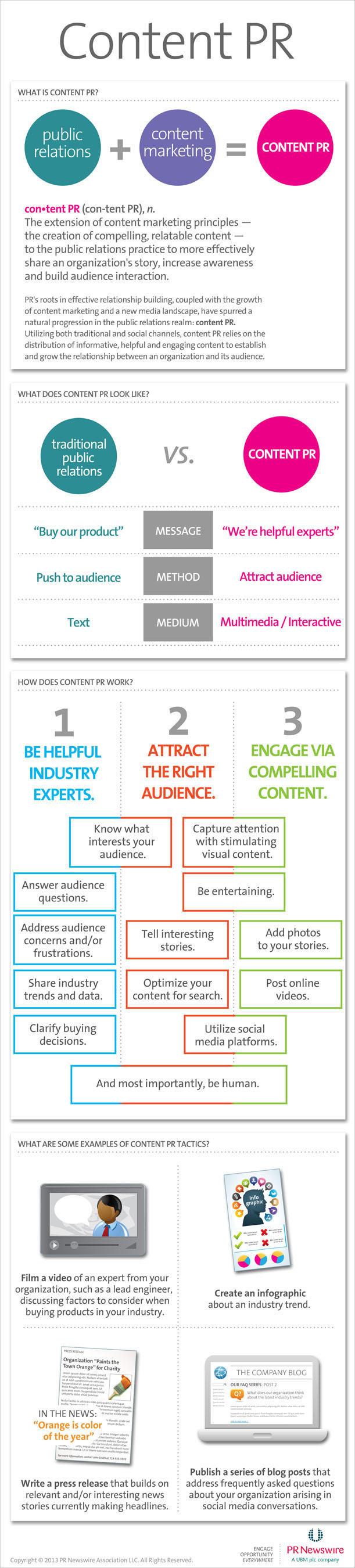 Content PR: An emerging trend blending content marketing & public relations tactics.  (PRNewsFoto/PR Newswire Association LLC)