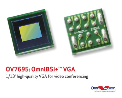 The OV7695 is OmniVision Technologies' smallest high-performance VGA CameraChip(TM) solution for front-facing camera applications in mobile devices. The OV7695 utilizesOmniVision's latest OmniBSI+ pixel architecture, providing significant cost and performance benefits in an ultra-compact 2.4 x 2.3 mm package, making it ideal for smartphones and tablets.  (PRNewsFoto/OmniVision Technologies, Inc.)