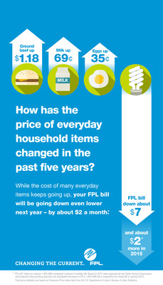 Florida Power & Light Company (FPL) estimates that the typical residential customer bill will be reduced by about $2 per month beginning in January 2015.