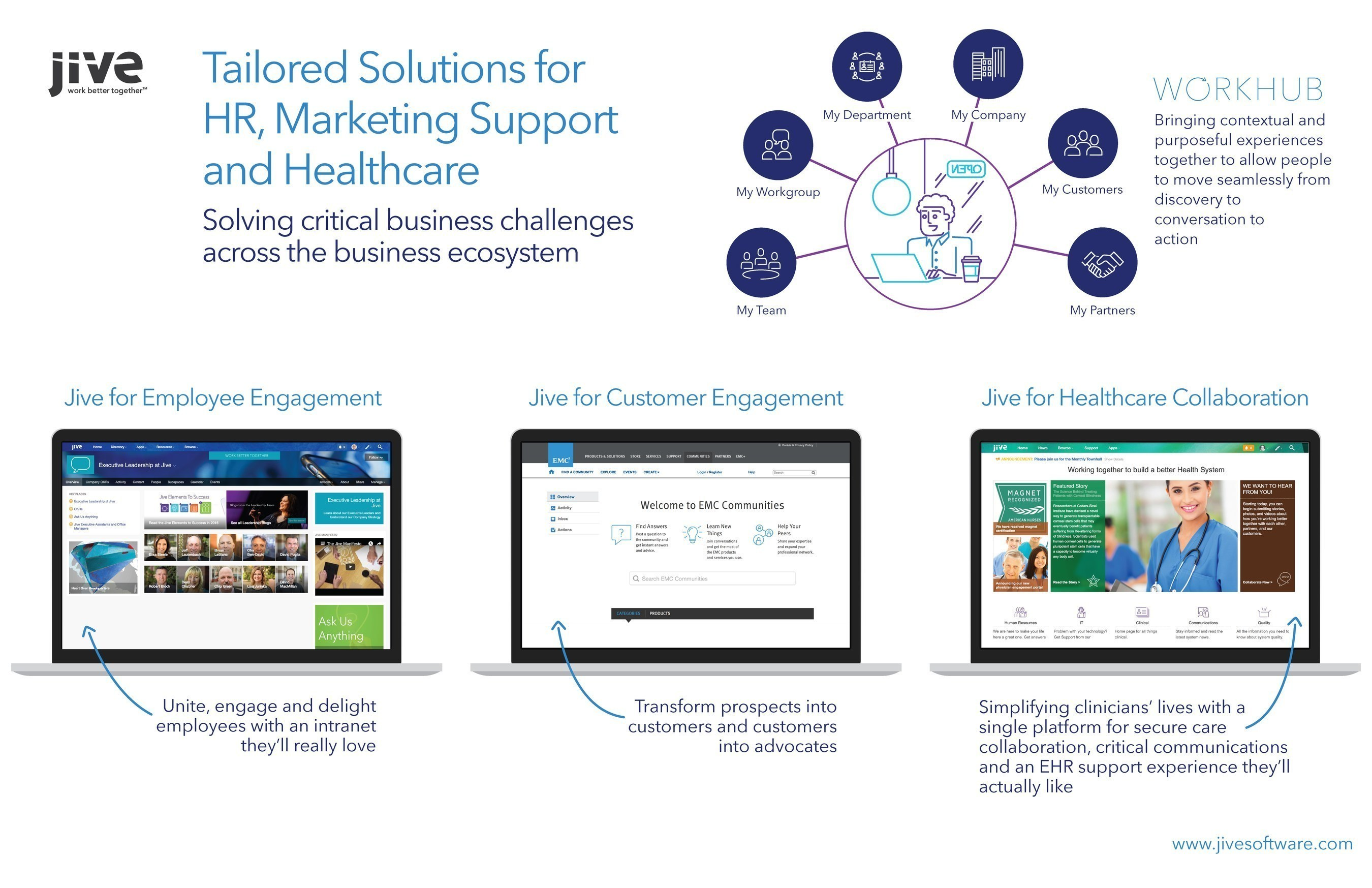 new packaged solutions for verticals and business units jive for healthcare collaboration jive for