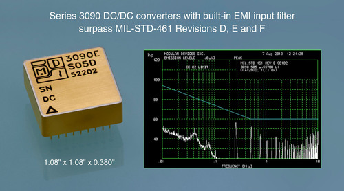 Modular Devices' new Series 3090 5-Watt DC/DC converter does not require external filtering to meet MIL-STD-461 D, E and F, as shown in the spectrum analyzer scan.  (PRNewsFoto/Modular Devices, Inc.)