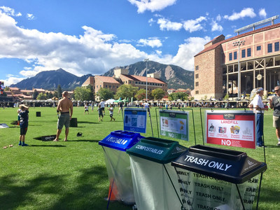 Eco-Products and the University of Colorado have teamed up to make Folsom Field one of the nation's greenest stadiums. The university has expanded its zero-waste efforts from inside the stadium -- where virtually all food and drink packaging is refillable, recyclable or compostable -- to outside the stadium at a special tailgating area on Franklin Field. The grassy area is called the Aluminum Can Zone Presented by Ball Corporation. Eco-Products is supplying special plates, cups and utensils - all of which are compostable and all in University of Colorado colors -- for the tailgating area.