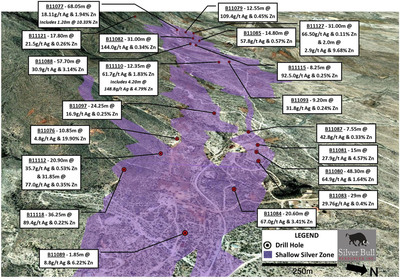 """Silver Bull Intersects 19.9% Zinc Over 10.85 Meters and 144 g/t Silver Over 31 Meters on the """"Shallow Silver Zone"""" at the Sierra Mojada Project, Coahuila, Mexico."""