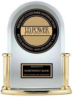 Northwest Bank named Highest Customer Satisfaction in the Mid-Atlantic Region by J.D. Power.