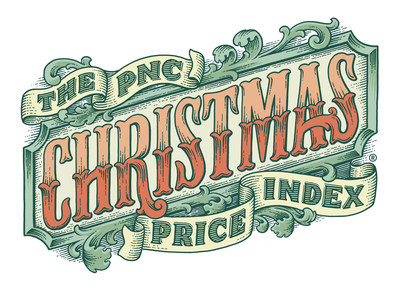 the small price rise in the pnc christmas price index reflects slow economic growth and wage inflation caused an increase in some holiday entertainment