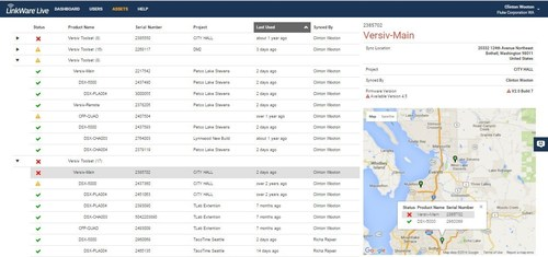 LinkWare Live's new Assets capability shows the last used location and status of all Versiv testers ...