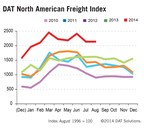 Truckload freight availability on the spot market remains at historic highs in August. Volumes stable month over month. (PRNewsFoto/DAT Solutions)