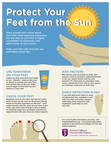 ACFAS foot & ankle surgeons offer tips to protect your feet from deadly melanoma skin cancer.