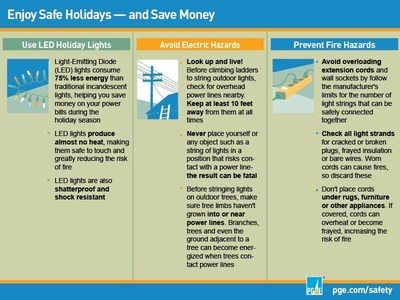 PG&E shares these tips for a safe and joyful holiday season.
