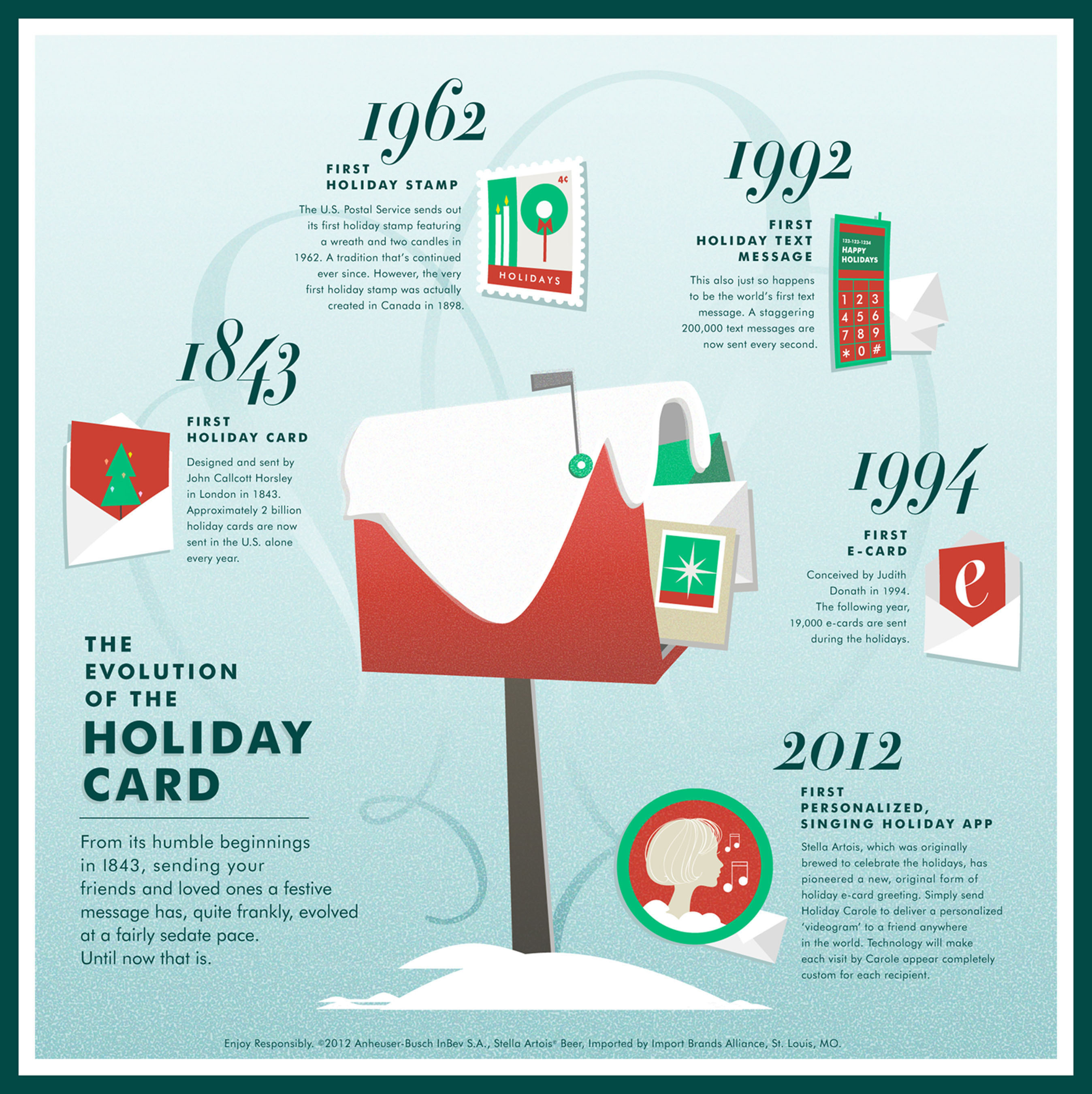 The Evolution of the Holiday Card.  (PRNewsFoto/Stella Artois)