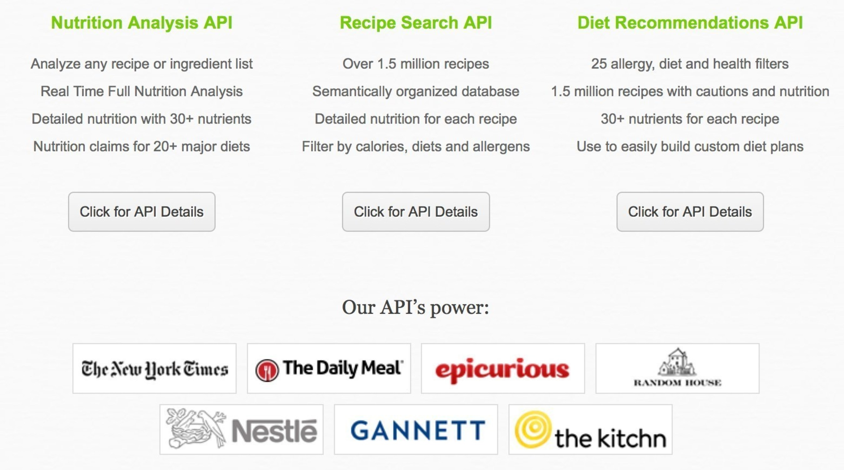 Edamam Releases a New Diet Recommendations API