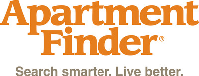 New ApartmentFinder.com Survey Reveals Apartment Shoppers' Search Behavior and Lease Decision-Making Influencers