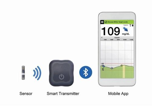 Eversense-System (PRNewsFoto/Roche Diabetes Care)
