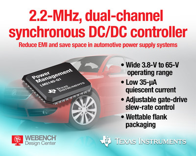 TI's innovative LM5140-Q1 wide Vin DC/DC controller features the industry's highest 65-V operation, significantly reduces system noise, and saves space in sensitive automotive power-supply systems.