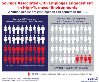 Workplace Trends Report: Case Studies in Maximizing Human Capital in Unique & Challenging Environments