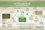 Healthy Soils Could Deliver Nearly $50 Billion in Benefits Annually