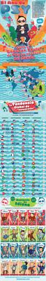Viki, el sitio de TV global impulsado por los fans, publico en el dia de hoy una infografia que revela el modo en que el arrasador video musical 'Gangnam Style' de Psy, la estrella coreana del pop, se apodero del mundo. La infografia clasifica los principales 20 paises donde el video ha resultado ser el mas visto e incluye una mirada mes a mes del modo en que los espectadores se extienden por todo el mundo. El video ha sido traducido a 24 idiomas, ayudandolo a trascender las barreras geograficas e idiomaticas.     (PRNewsFoto/Viki)