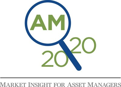 AM 20/20, a strategic support platform for asset manager sales and marketing teams, announced that it has changed its name effective today. AM 20/20 - https://am20-20.com - was previously known as Institutional Investors' Edge.