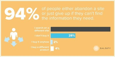 Consumer Research Survey Image
