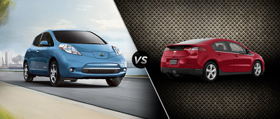 Drivers choose which form of automotive efficiency is best for their needs.  (PRNewsFoto/Ingram Park Nissan)