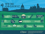We're Organic Infographic. (PRNewsFoto/Organic Trade Association)