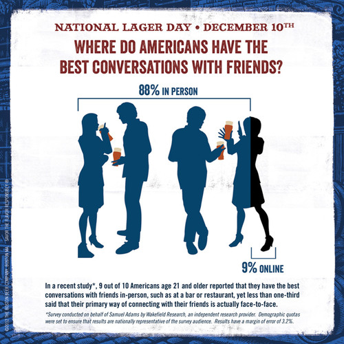 Samuel Adams Encourages Drinkers To Celebrate National Lager Day On Dec. 10