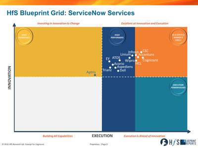 HfS_Blueprint_Grid