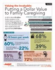 Family Caregiving Infographic