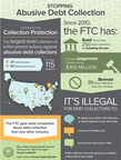 FTC and Federal, State and Local Law Enforcement Partners Announce Nationwide Crackdown Against Abusive Debt Collectors