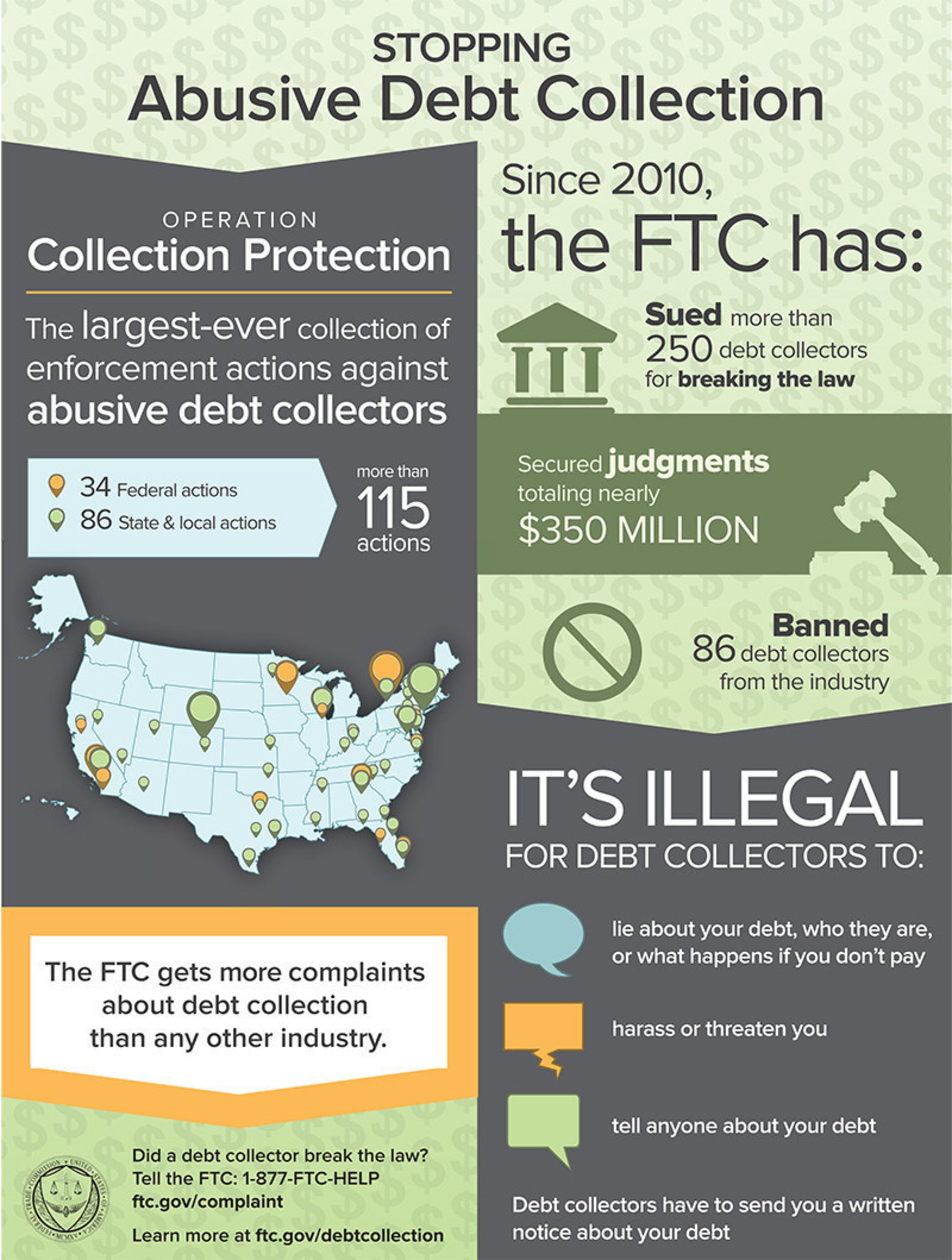 FTC and Federal, State and Local Law Enforcement Announce Nationwide Crackdown