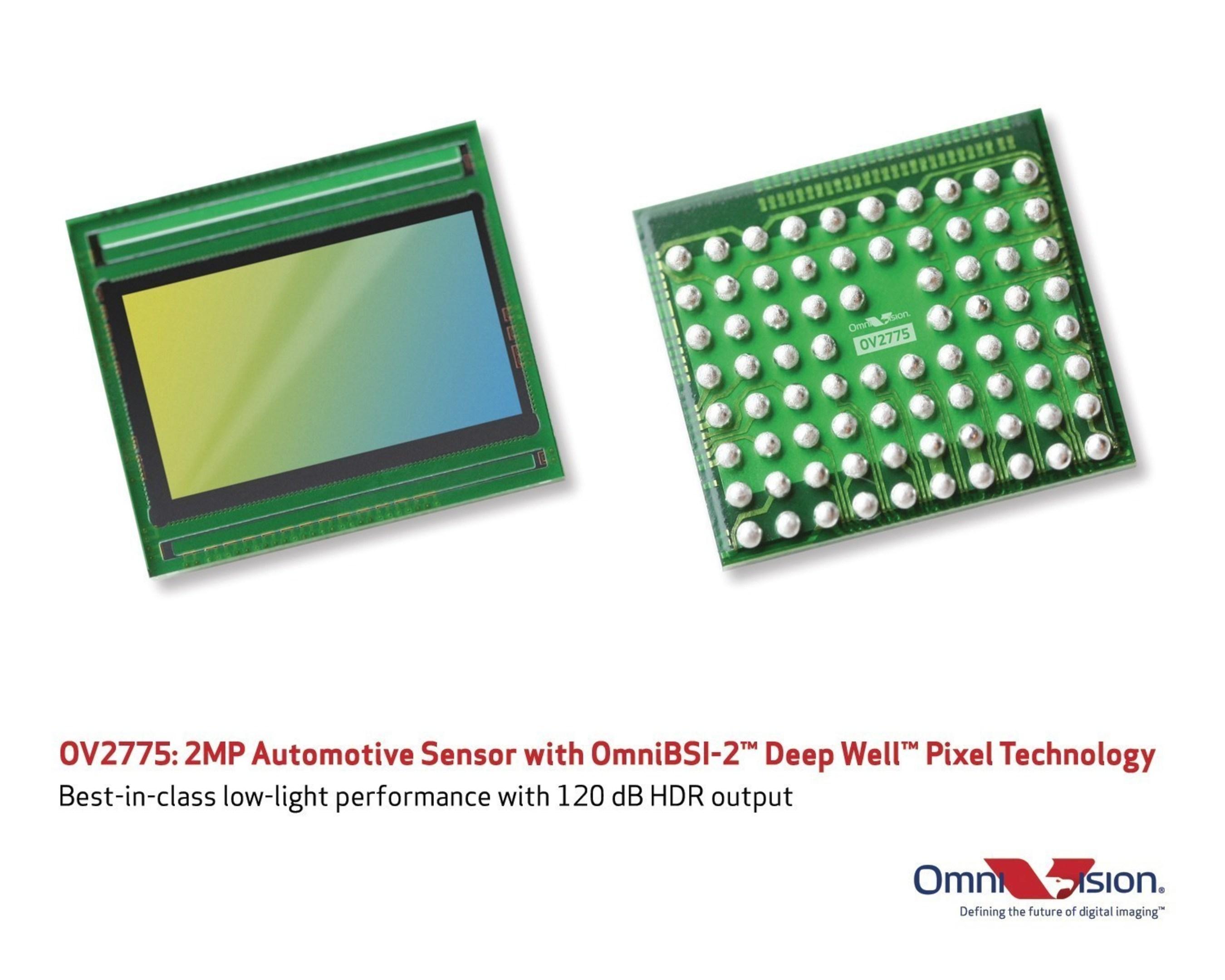 The OV2775, OmniVision's 2-megapixel automotive sensor with OmniBSI-2(TM) Deep Well(TM) pixel technology