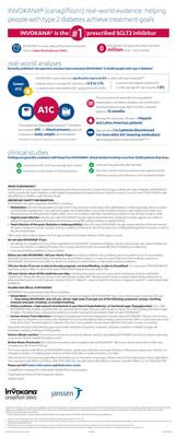 Janssen Pharmaceuticals (PRNewsFoto/Janssen Pharmaceuticals, Inc.)