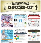 See the Best Medtech Infographics of the Past Year. (PRNewsFoto/UBM Connect)