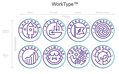 What's Your WorkType(TM)? Jive Introduces First-Ever WorkType Finder To Help Employees Better Connect, Communicate And Collaborate