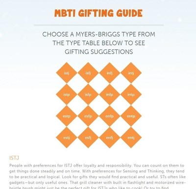 Visit mbtionline.com/holiday to share what you'd like this holiday season and access the MBTI Gifting Guide.