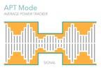 Heat waste in APT Mode (PRNewsFoto/Eta Devices, Inc.)