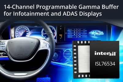 Intersil's automotive-grade ISL76534 delivers lowest power and highest accuracy gamma calibration to enable bright, high-contrast LCD displays.